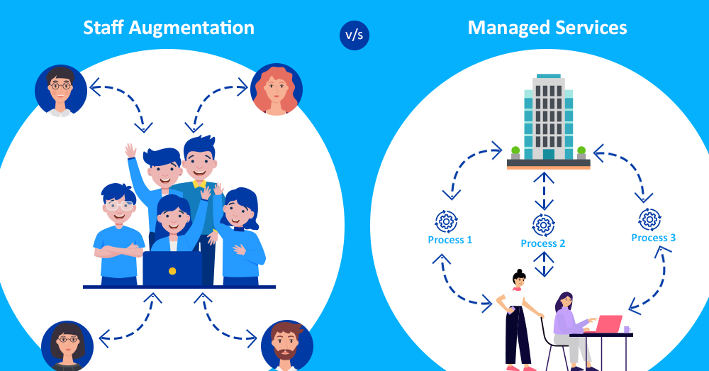 Staff Augmentation vs Managed services