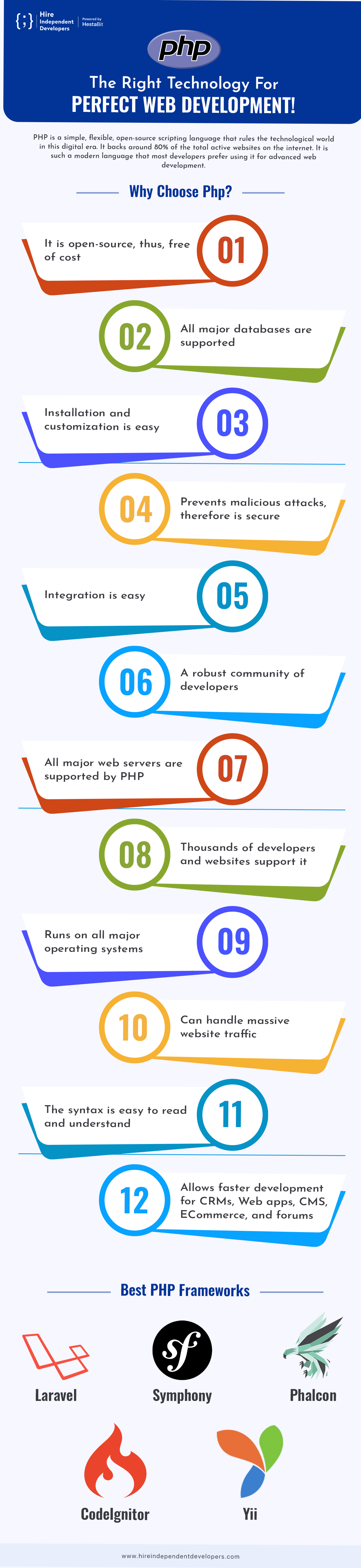PHP libraries for Web Applications