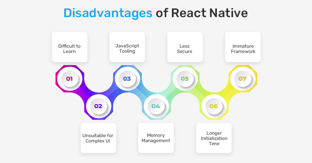 Disadvantages of react native