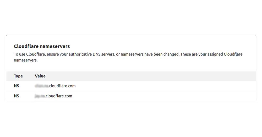 Verify Cloudflare connection