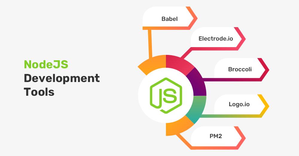 NodeJS Development Tools
