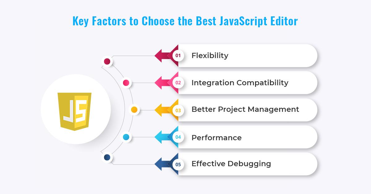Choose Best JavaScript Editor