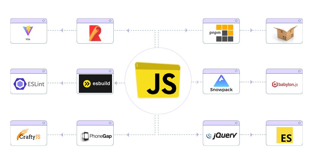 Best JavaScript tools